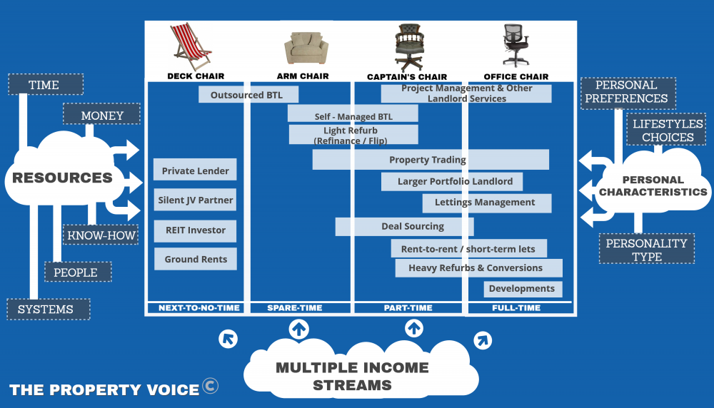 Passive Income Infographic.png